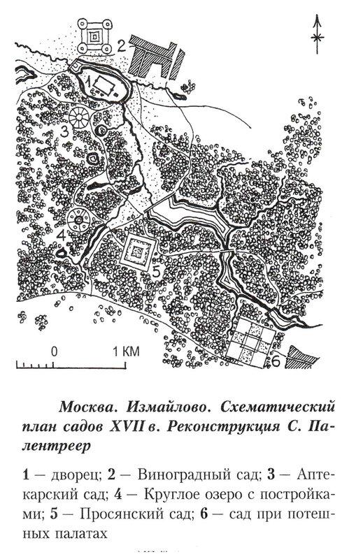 Царская усадьба Измайлово, Схематичный план садов 17 века, реконструкция