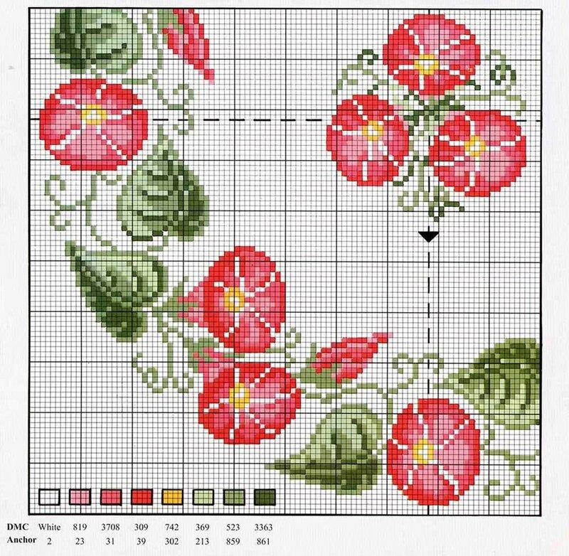 Схемы вышивки скатерти крестом цветы
