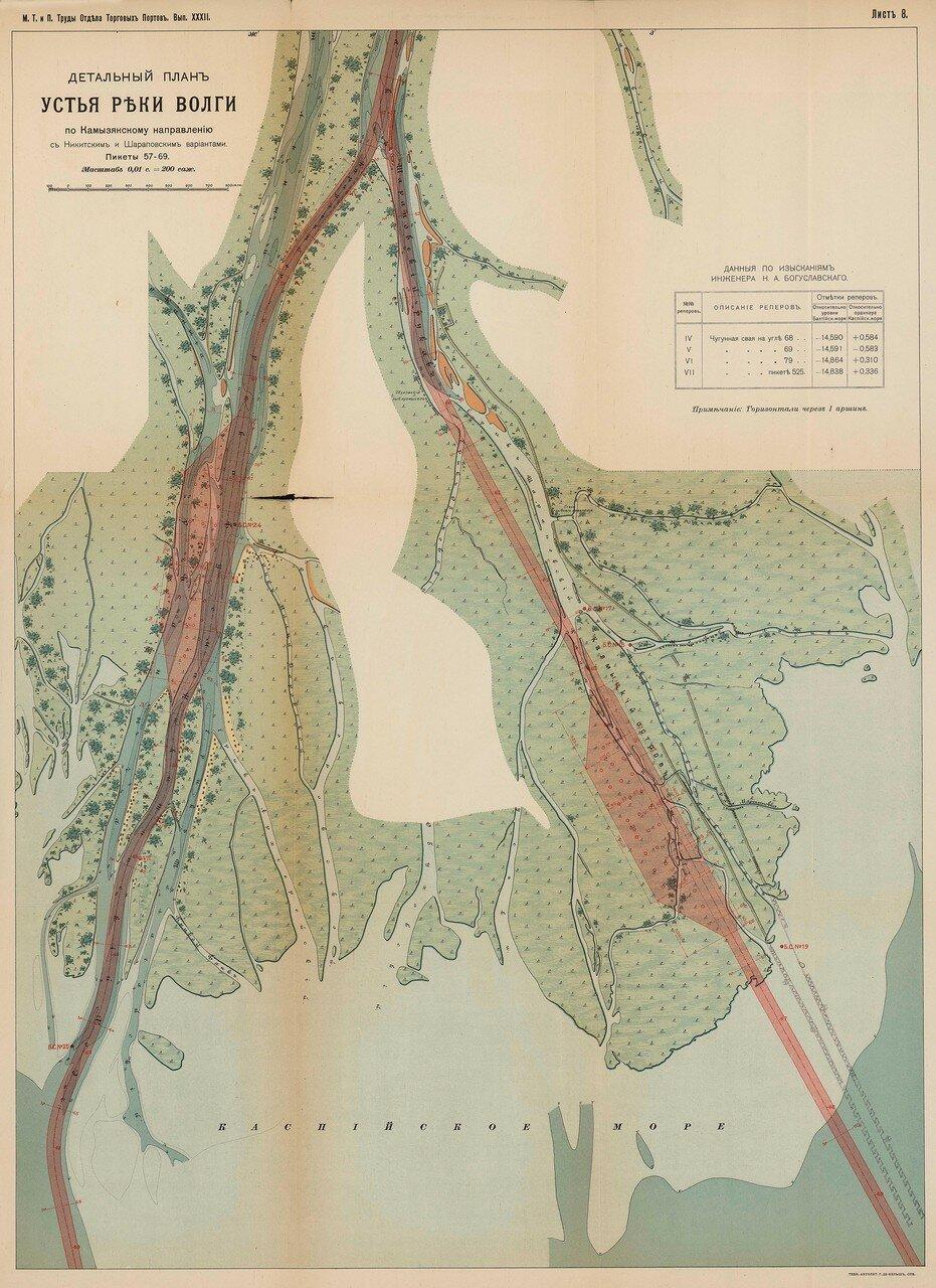 10. Детальный план устья Волги по Камызякскому направлению (пикеты 57-69)