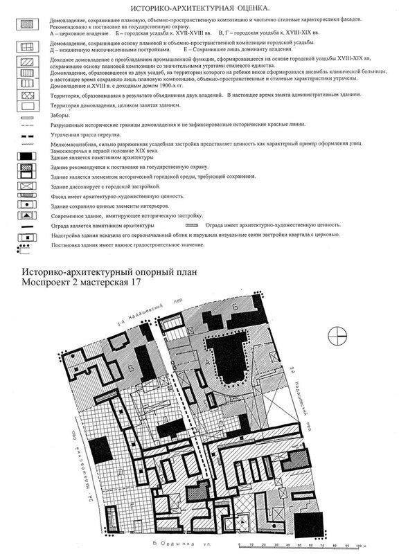 Сторико архтектурний опорний план львова