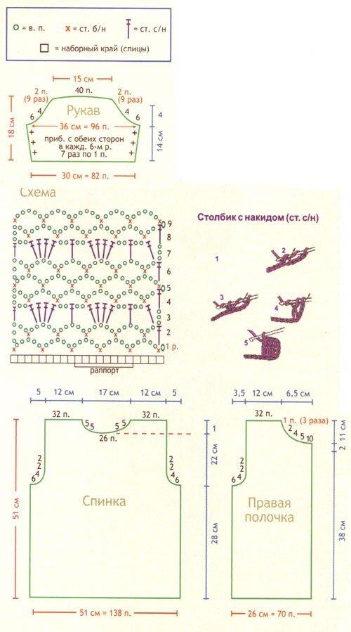 Схема и описание жакета спицами и крючком