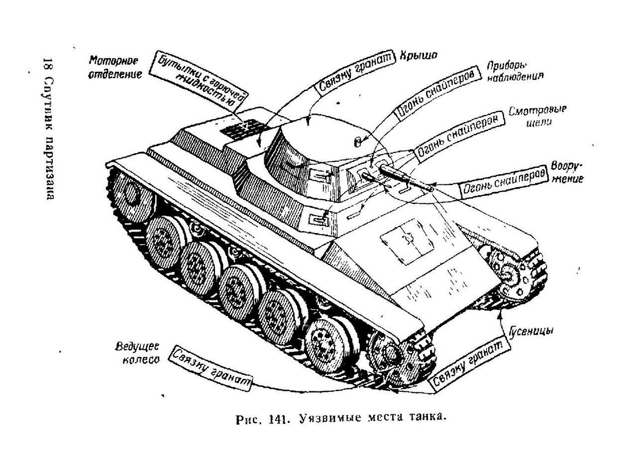 Спутник партизана - Вебер
