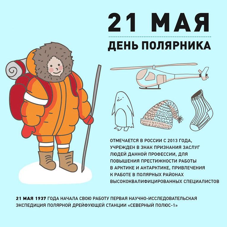 Открытки. День полярника России 21 мая. Поздравляем!