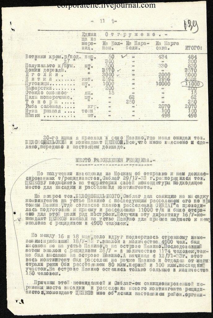 П-7, оп.1, д.628, 164.jpg