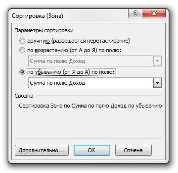 Рис. 4.22. В диалоговом окне Сортировка можно определить набор довольно сложных условий сортировки