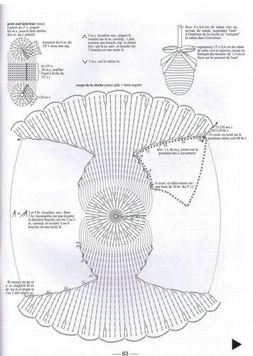 Схемы обвязывания пасхальных яиц.