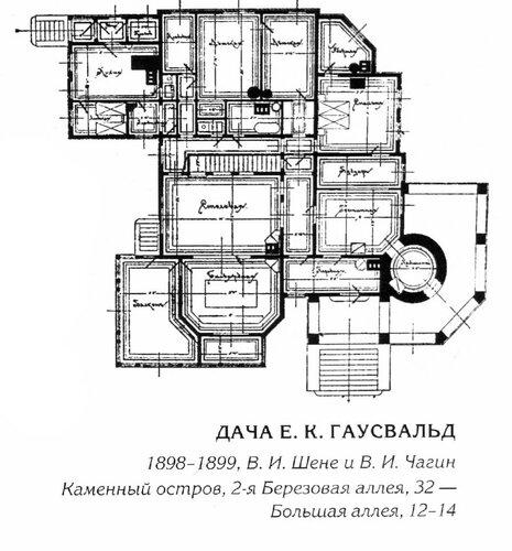 Дача Е.К. Гаусвальд в Петербурге, план