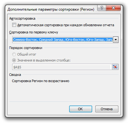 Рис 4.26. Сортировка согласно пользовательскому списку