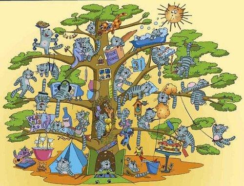 Рисунки котов на деревьях