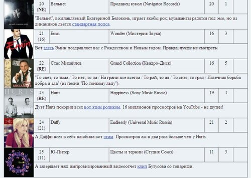 http://img-fotki.yandex.ru/get/5107/m-jackson-info.22/0_4c3e7_f862e01c_L.jpg