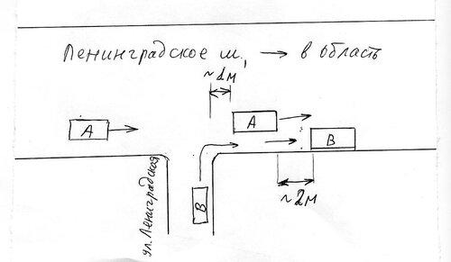 Схема ДТП http://img-fotki.