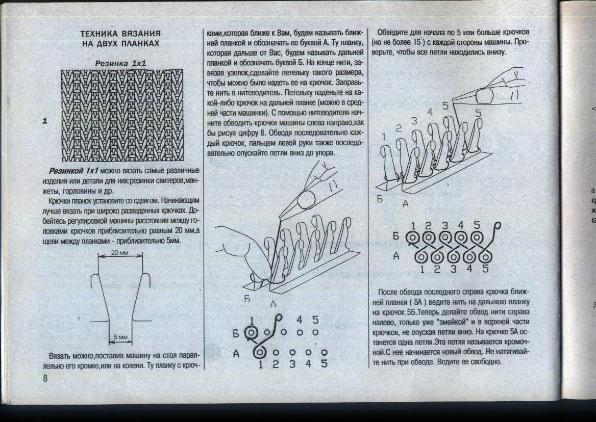 Азбука вязания на вязальных машинах