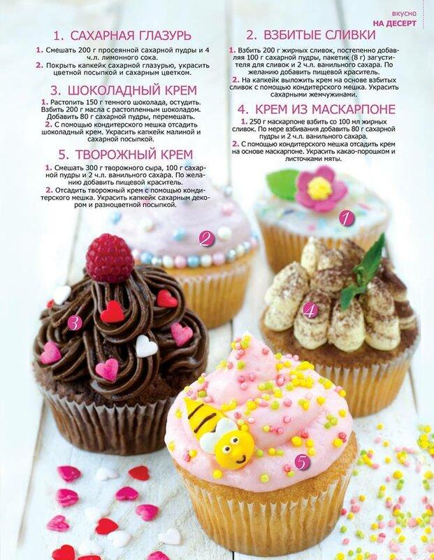 Шоколадный крем для капкейков рецепт
