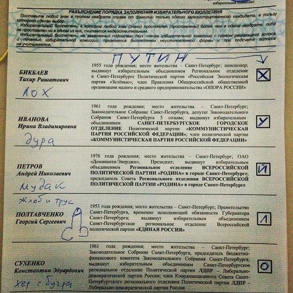 выборы бюллетень Санкт-Петербург Питер