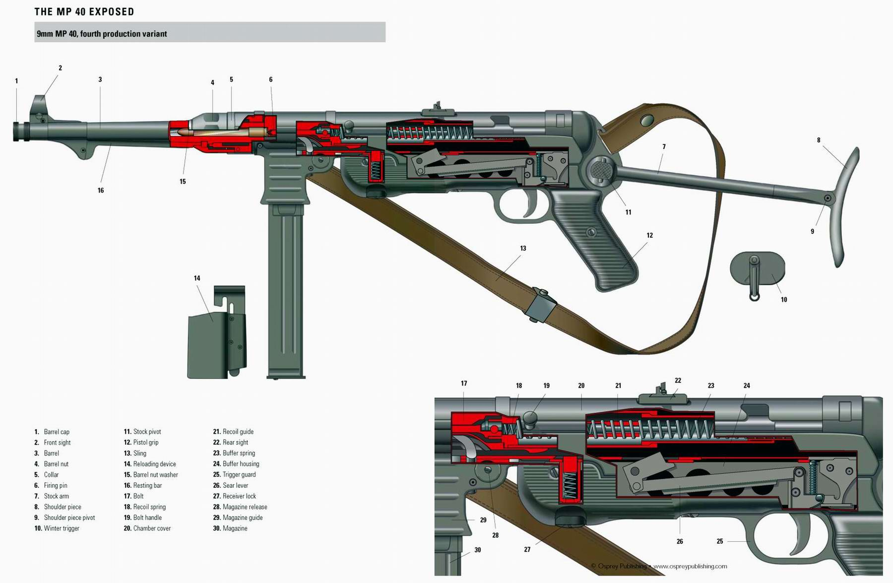 MP 40 - пистолет-пулемет образца 1940 года (Германия)