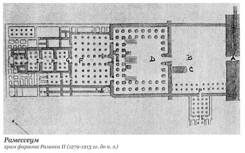 Рамессеум, храм фараона Рамсеса II, Египет, план