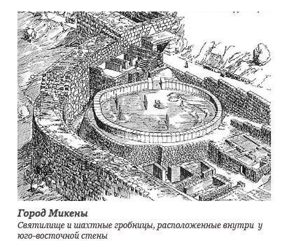 Микенский акрополь, святилище