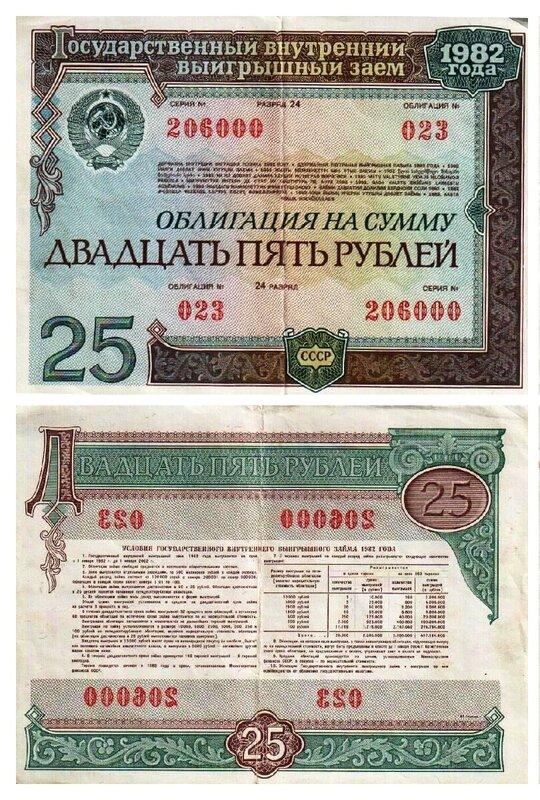 кредит на жилье в городе александровск