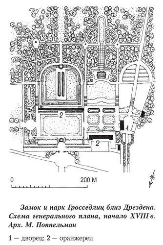 Замок и парк Гросседлиц, генеральный план