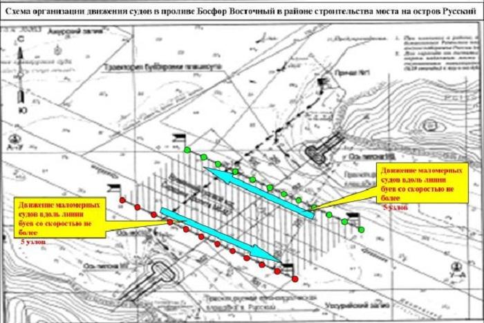 Вводится ограничение движения судов в районе строительства Русского моста