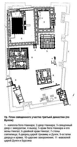 Шумерский город Ур, Месопотамия, план святилища