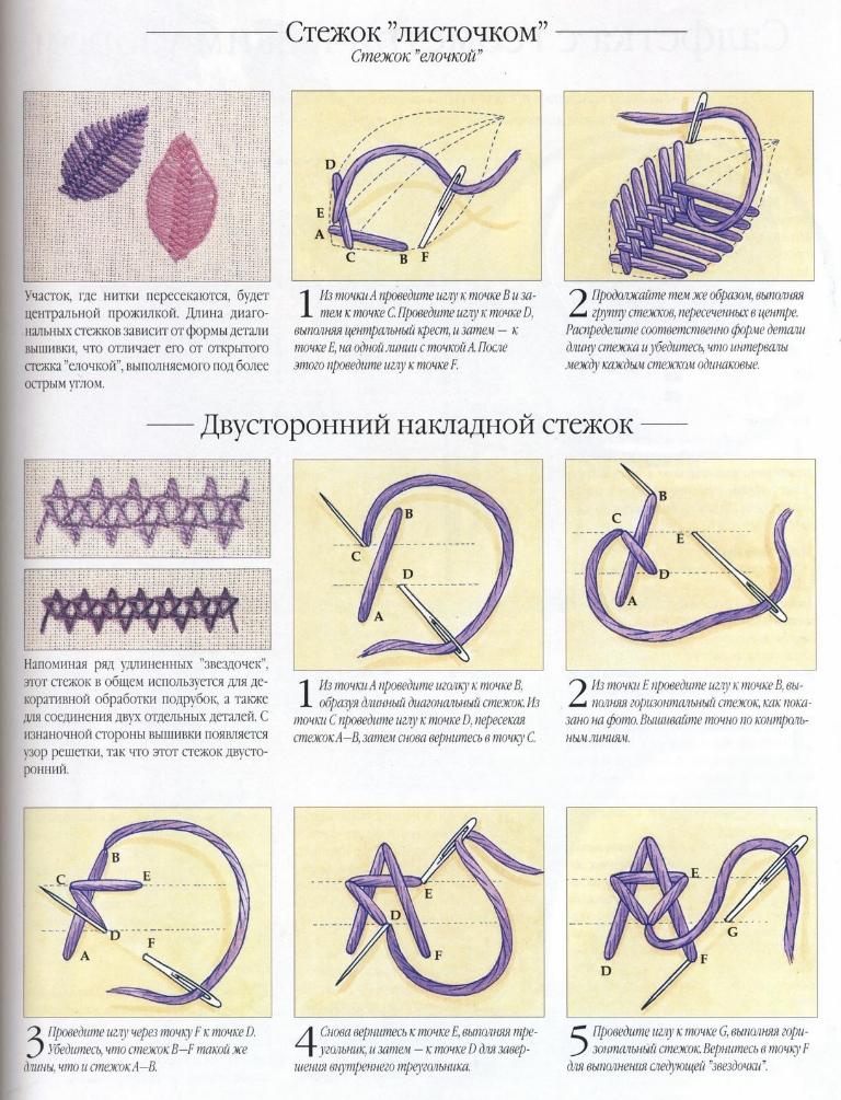 Урок 1. Выбор канвы для вышивки крестом. .  Aida против Evenweaves Люди часто начинают учиться...
