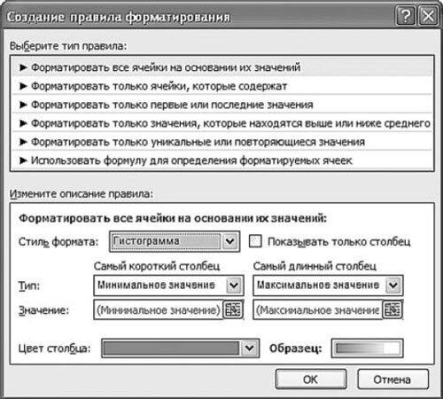 Рис. 3.27. Окно «Создание правила форматирования» для гистограммы