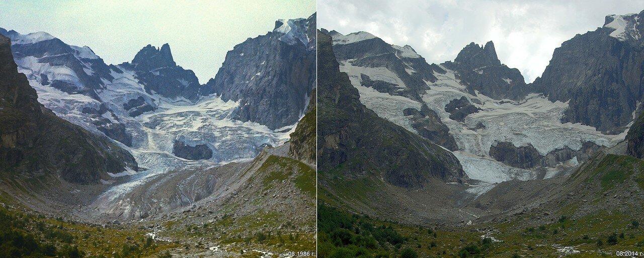 Кичкинекольский ледник