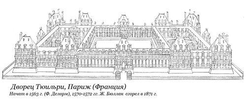 Дворец Тюильри в Париже, архитектор Ж. Бюллан, аксонометрия