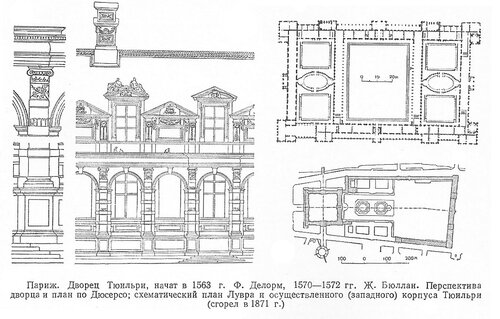 Дворец Тюильри в Париже, архитектор Ж. Бюллан, , фасад и разрез