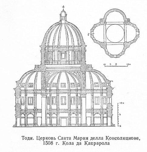 Тоди. Церковь Санта Мария делла Консоляционе, чертежи
