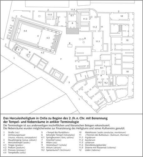 Генплан Святилища Геркулеса в Остии