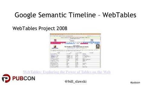 semantic-web-knowledge-graph-and-other-changes-to-serps-a-google-semantic-timeline-14-638.jpg