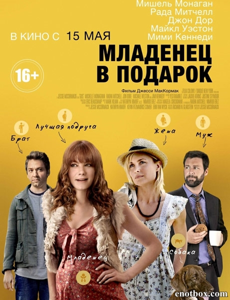 Младенец в подарок / Expecting (2013/WEB-DL/WEB-DLRip)
