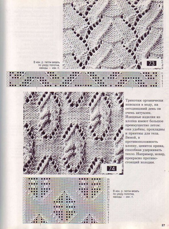 Вязание на спицах.  200 волшебных узоров.
