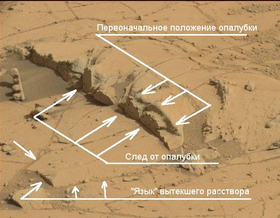 Марс, древняя стройплощадка