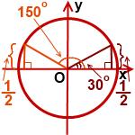 sinus 150