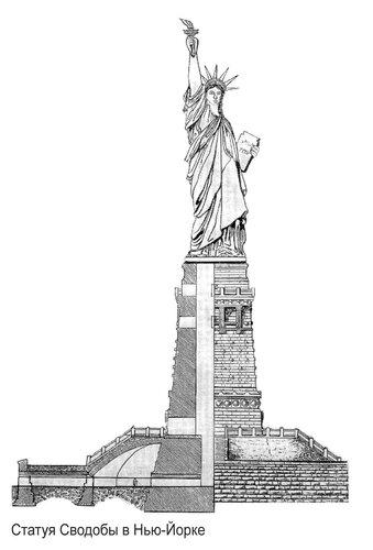 Статуя Сводобы в Нью-Йорке, фасад и разрез