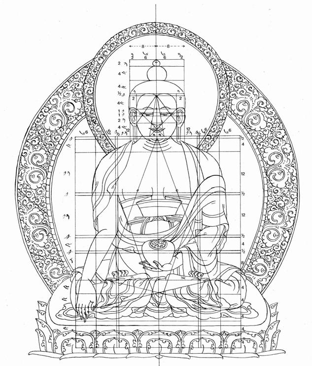 Канон изображения будды