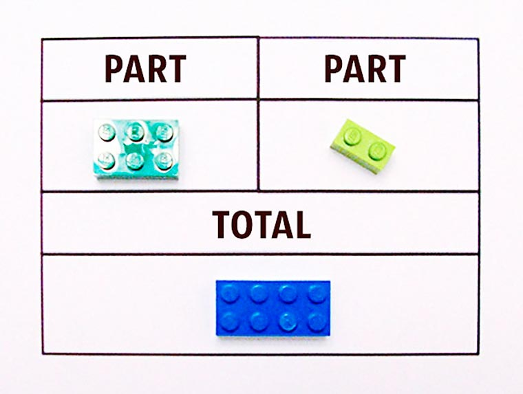 Clever way to explain mathematics with LEGO