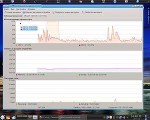 системный монитор linux