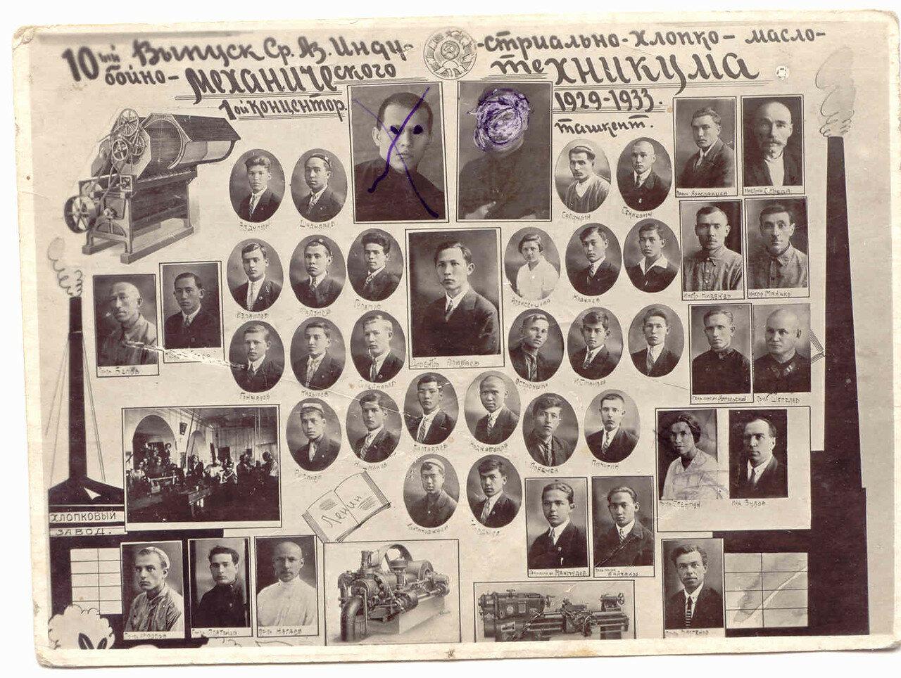 1929-1933. Средне Азиатский Индустриально-хлопко-маслобойно-механический техникум