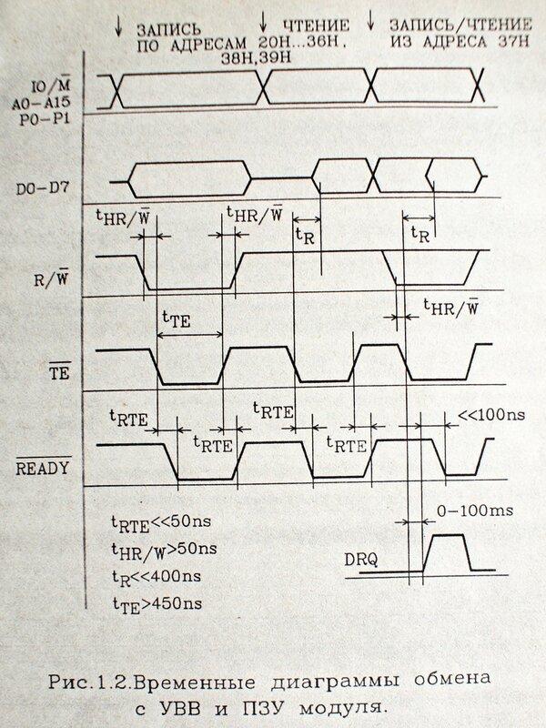 МКНГМД Вариант-3. Версия на К1818ВГ93 0_15a0b9_adedfa39_XL