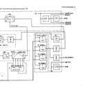 Радиостанция Р-143. Техническое описание. Функциональная схема СЧ
