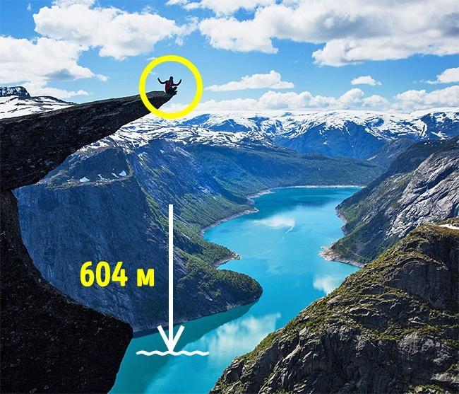 © Image by Asgeir Helgestad used under CC  Для кого: Для тех, кто собирается заняться преодоле