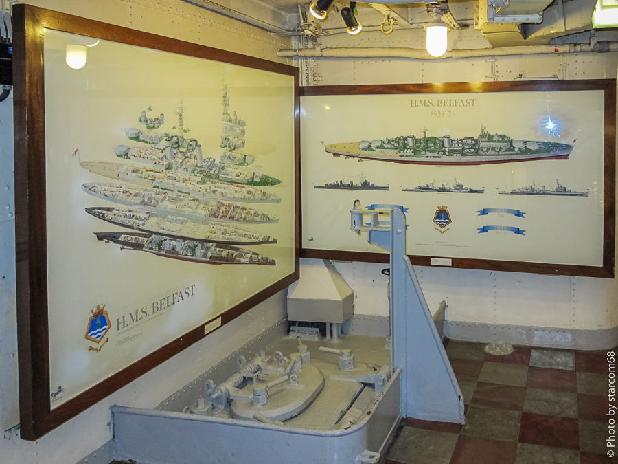 Крейсер Belfast