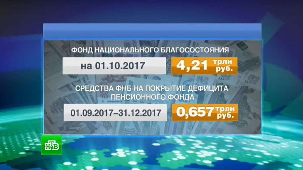 ФНБ покроет дефицит Пенсионного фонда на657 млрд рублей