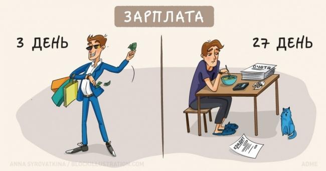 Понедельник пришёл: иллюстрации о жизни в офисе (12 фото)