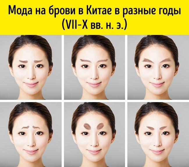 © tomwang/depositphotos     ВКитае было принято удалять брови ирисовать вместо них новы