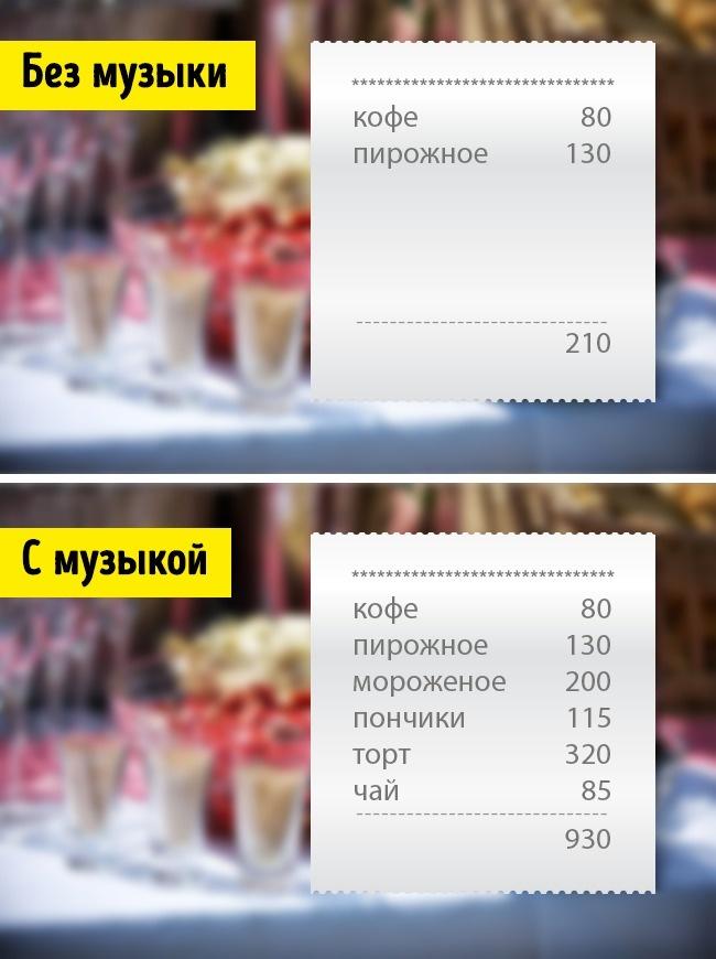 © https://ru.depositphotos.com     Как выдумаете, почему вресторанах играет  кла